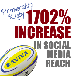 1702% increase in social media reach for Premiership Rugby